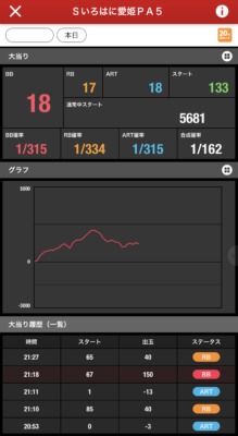 ホールデータ1